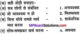 Class 8 Hindi Chapter 20