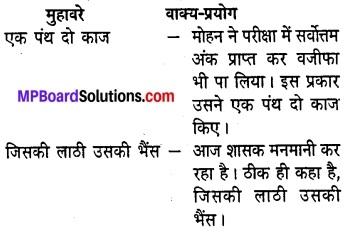 Mp Board Class 8 Hindi Chapter 20