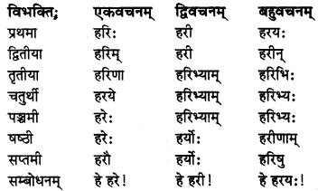 MP Board Class 8th Sanskrit व्याकरण-खण्डः 2