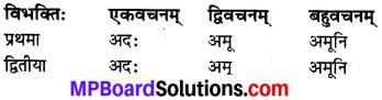 MP Board Class 8th Sanskrit व्याकरण-खण्डः 28