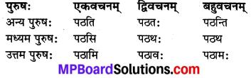 MP Board Class 8th Sanskrit व्याकरण-खण्डः 32