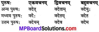 MP Board Class 8th Sanskrit व्याकरण-खण्डः 38