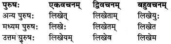 MP Board Class 8th Sanskrit व्याकरण-खण्डः 39