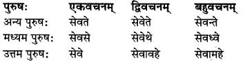 MP Board Class 8th Sanskrit व्याकरण-खण्डः 43