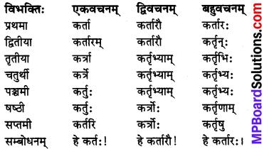 MP Board Class 8th Sanskrit व्याकरण-खण्डः 5