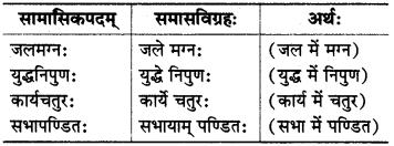 MP Board Class 8th Sanskrit व्याकरण-खण्डः 56
