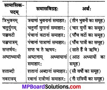 MP Board Class 8th Sanskrit व्याकरण-खण्डः 57