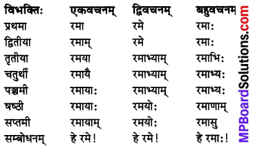 MP Board Class 8th Sanskrit व्याकरण-खण्डः 6