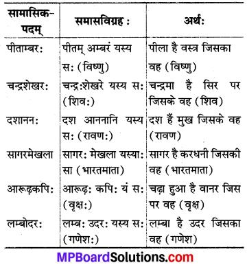 MP Board Class 8th Sanskrit व्याकरण-खण्डः 60
