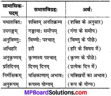 MP Board Class 8th Sanskrit व्याकरण-खण्डः 61