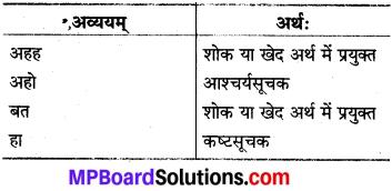 MP Board Class 8th Sanskrit व्याकरण-खण्डः 70