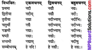 MP Board Class 8th Sanskrit व्याकरण-खण्डः 8