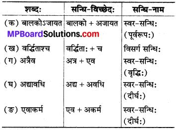 MP Board Class 8th Sanskrit Solutions विविधप्रश्नावलिः 1 Q6