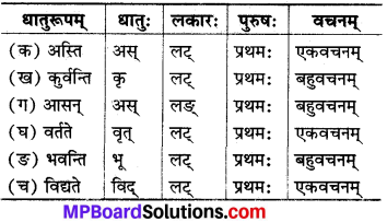 MP Board Class 8th Sanskrit Solutions विविधप्रश्नावलिः 1 Q9