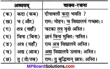 MP Board Class 8th Sanskrit Solutions विविधप्रश्नावलिः 2 Q5