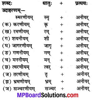 MP Board Class 8th Sanskrit Solutions Chapter 1 लोकहितं मम करणीयम् 3