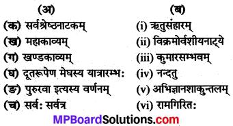 Sanskrit Chapter 17 MP Board