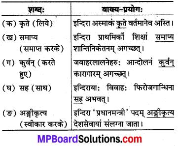 MP Board Class 8th Sanskrit Solutions Chapter 19 प्रियदर्शिनी इन्दिरा 3