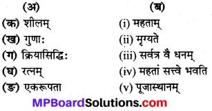 Class 8 Sanskrit Chapter 22 MP Board
