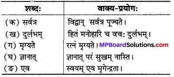 Class 8 Sanskrit Suktiyan MP Board
