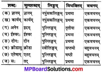 संस्कृत कक्षा 8 पाठ 6 MP Board