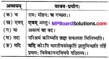 8 वीं कक्षा संस्कृत गाइड In Hindi Chapter 6 MP Board