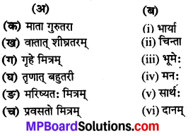 MP Board Class 8th Sanskrit Solutions Chapter 8 यक्षप्रश्नाः 1
