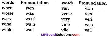MP Board Class 9th English The Rainbow Solutions Chapter 16 Where the Mind is without Fear 1
