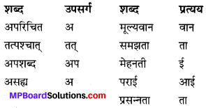 MP Board Class 9th Hindi Navneet Solutions कहानी Chapter 2 ताई img 2