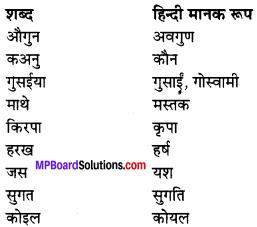 MP Board Class 9th Hindi Navneet Solutions पद्य Chapter 1 भक्ति धारा img 1