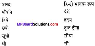 MP Board Class 9th Hindi Navneet Solutions पद्य Chapter 3 प्रेम और सौन्दर्य img 1