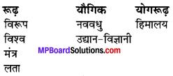MP Board Class 9th Hindi Navneet Solutions पद्य Chapter 5 प्रकृति-चित्रण img 3