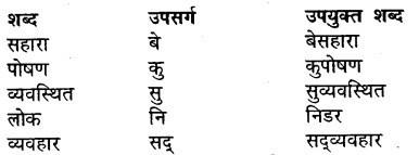 MP Board Class 9th Hindi Vasanti Solutions Chapter 20 गुणवन्ती img 1