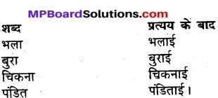 MP Board Class 9th Hindi Vasanti Solutions Chapter 21 कर्त्तव्य पालन img 7