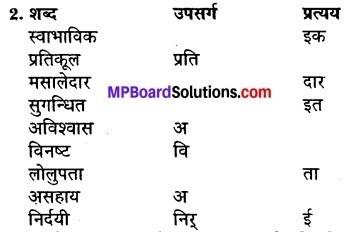 MP Board Class 9th Hindi Vasanti Solutions Chapter 4 बूढ़ी काकी img 1