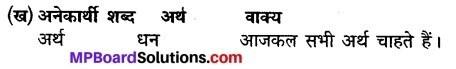 MP Board Class 9th Hindi Vasanti Solutions Chapter 6 टेलीफोन img 1
