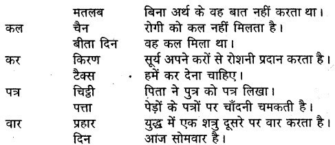 MP Board Class 9th Hindi Vasanti Solutions Chapter 6 टेलीफोन img 2