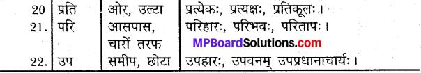 MP Board Class 9th Sanskrit व्याकरण अव्ययपरिचय img-2