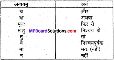 MP Board Class 9th Sanskrit व्याकरण अव्ययपरिचय img-4