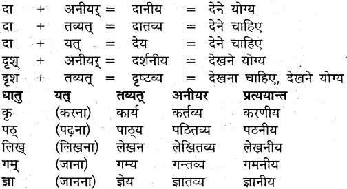 MP Board Class 9th Sanskrit व्याकरण कृदन्त, तद्धित और स्त्री प्रत्यय img-7