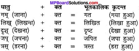 MP Board Class 9th Sanskrit व्याकरण कृदन्त, तद्धित और स्त्री प्रत्यय img-8