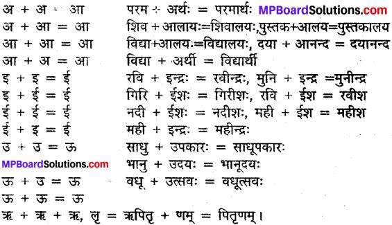 MP Board Class 9th Sanskrit व्याकरण संधि प्रकरण img-1