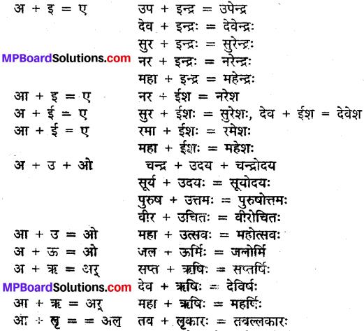 MP Board Class 9th Sanskrit व्याकरण संधि प्रकरण img-2