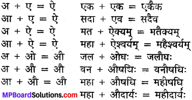 MP Board Class 9th Sanskrit व्याकरण संधि प्रकरण img-3