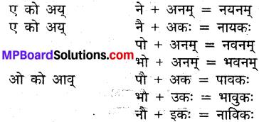 MP Board Class 9th Sanskrit व्याकरण संधि प्रकरण img-6