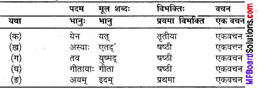 कक्षा 9 विषय संस्कृत पाठ 1 के प्रश्न उत्तर MP Board
