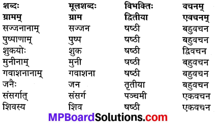 MP Board Class 9th Sanskrit Solutions Chapter 11 संसर्गजाः दोषगुणा img-2