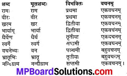 MP Board Class 9th Sanskrit Solutions Chapter 18 पुरुषोत्तम img-2