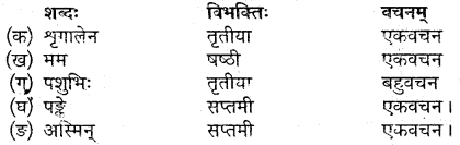 MP Board Class 9th Sanskrit Solutions Chapter 19 उपायैः सर्वं शक्यम् img-3