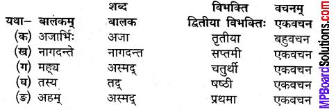 Mp Board Class 9 Sanskrit Solution